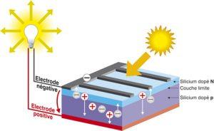 effet-photovoltaique